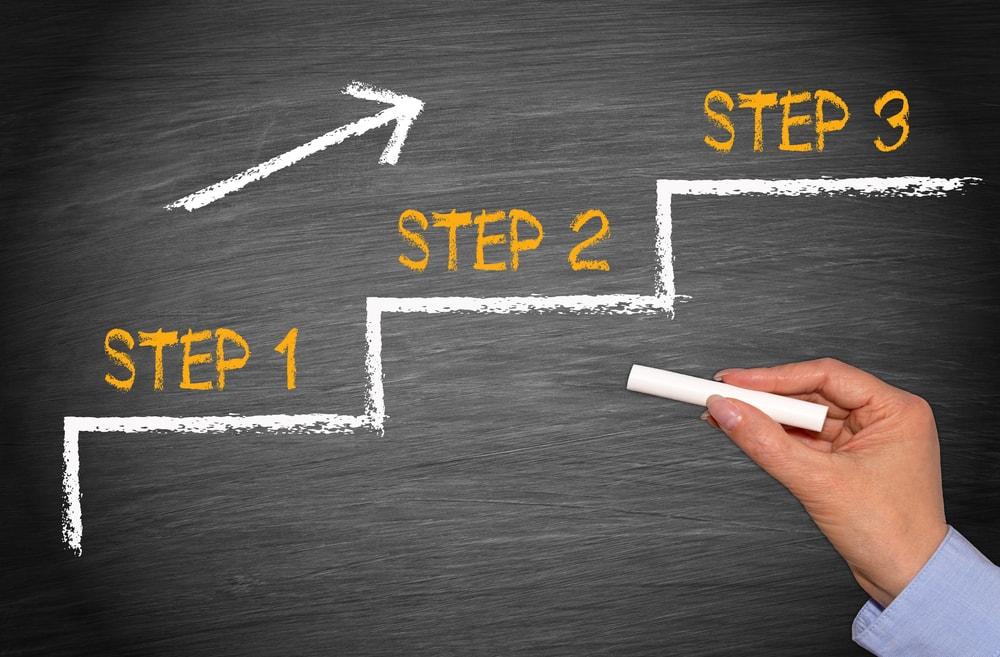 ネットビジネス始め方のステップ
